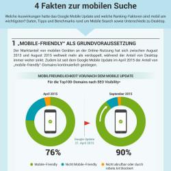 SearchMetrics Infografik: 4 Fakten zur mobilen Suche